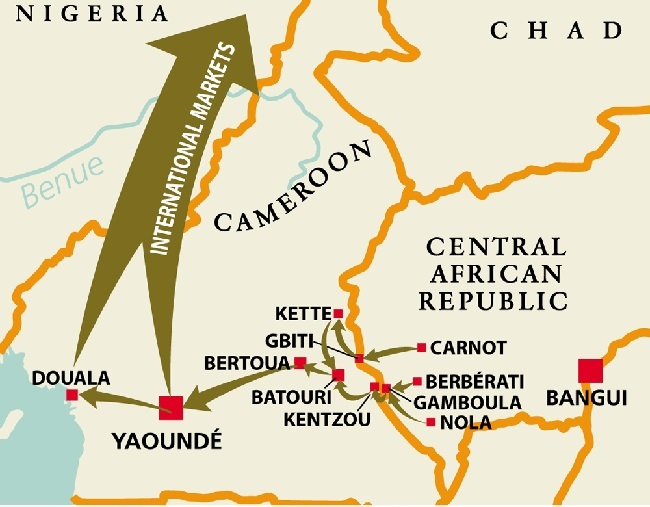 How conflict diamonds from Central African Republic enter international markets through Cameroon Source: Partnership Africa Canada pacweb.org